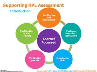 Eportfolios supporting RPL Assessment - intro - 150113 - small
